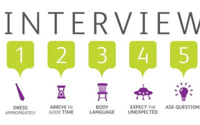 Chloe's Top Tips – How to be the best at interviewing!