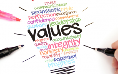 Company values and their importance